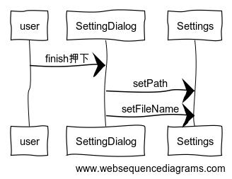 http://www.websequencediagrams.com/cgi-bin/cdraw?lz=dXNlci0-U2V0dGluZ0RpYWxvZyA6IGZpbmlzaOaKvOS4iwoAEA0AIwlzOiBzZXRQYXRoAAQdRmlsZU5hbWU&s=napkin